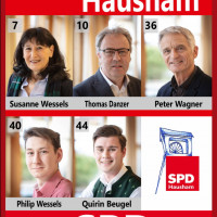 Landkreiskandidaten
